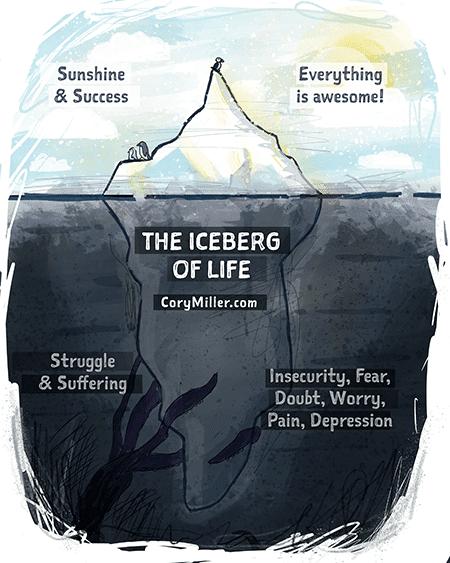 Iceberg of Life