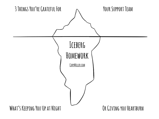 iceberghomeworkforpost.004 copy
