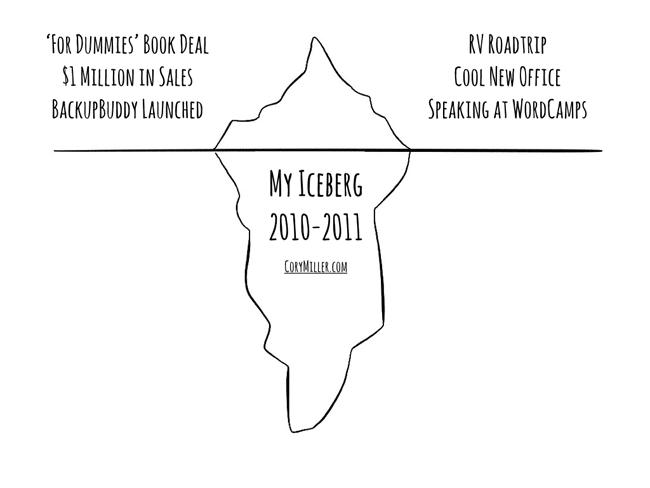 icebergtop2010copy